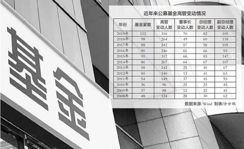 """屠光绍妙论私募股权投资""""长""""与""""短"""