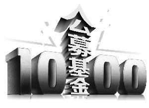 保银投资:低估值板块出现估值修复的
